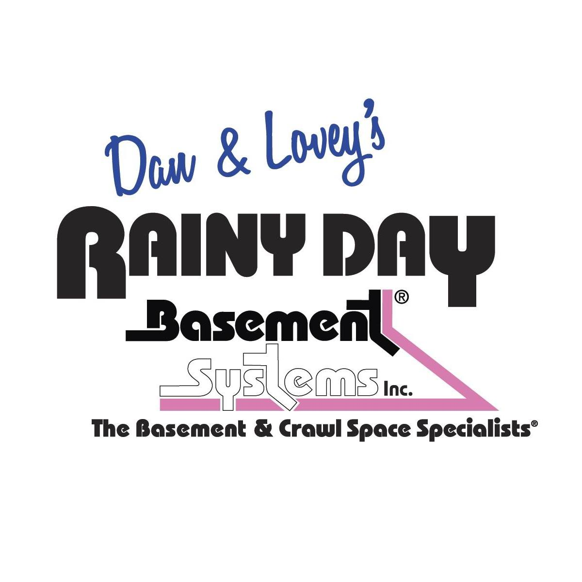 Rainy Day Basement Systems